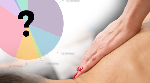 The favourite area of the body to be massaged